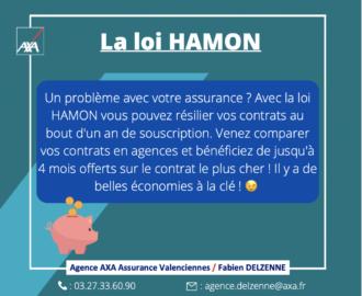 Loi Hamon AXA Fabien DELZENNE